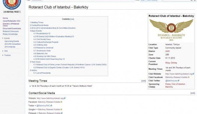 30.09.2013 / Bakırköy RAC @ Rotaractor Wiki